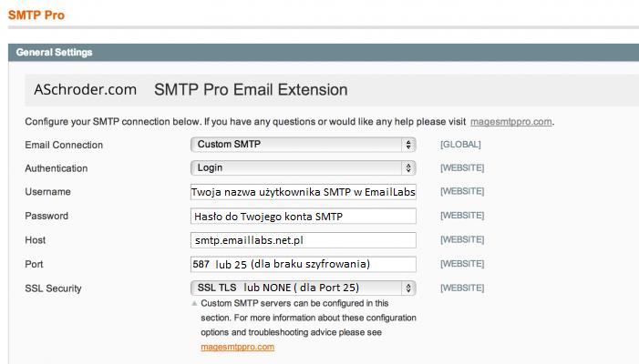 Serwer SMTP dla Magento – ekspresowa integracja z EmailLabs