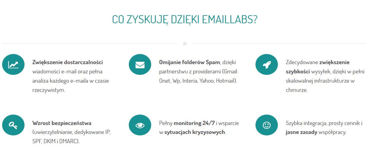 Już 400 klientów zaufało EmailLabs