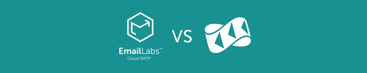 EmailLabs vs Sendgrid: Case Study GetAll