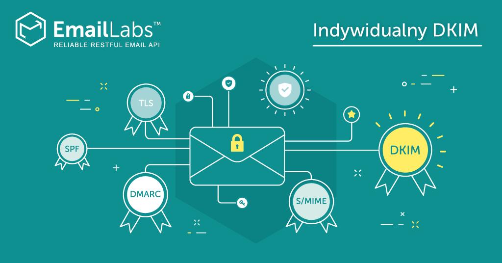 Chroń swoją domenę! <br>Indywidualny DKIM a dostarczalność</br>