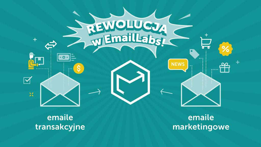 Rewolucja w Emaillabs! Zaczynamy wielkie odliczanie!