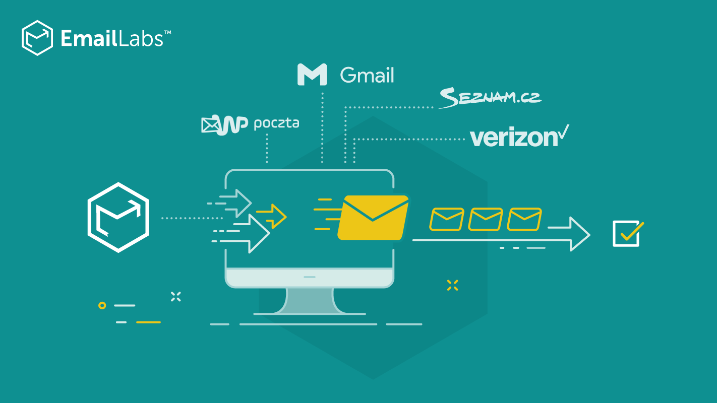 Comprehensive comparison: An in-house infrastructure or Email Restful API offered by EmailLabs?