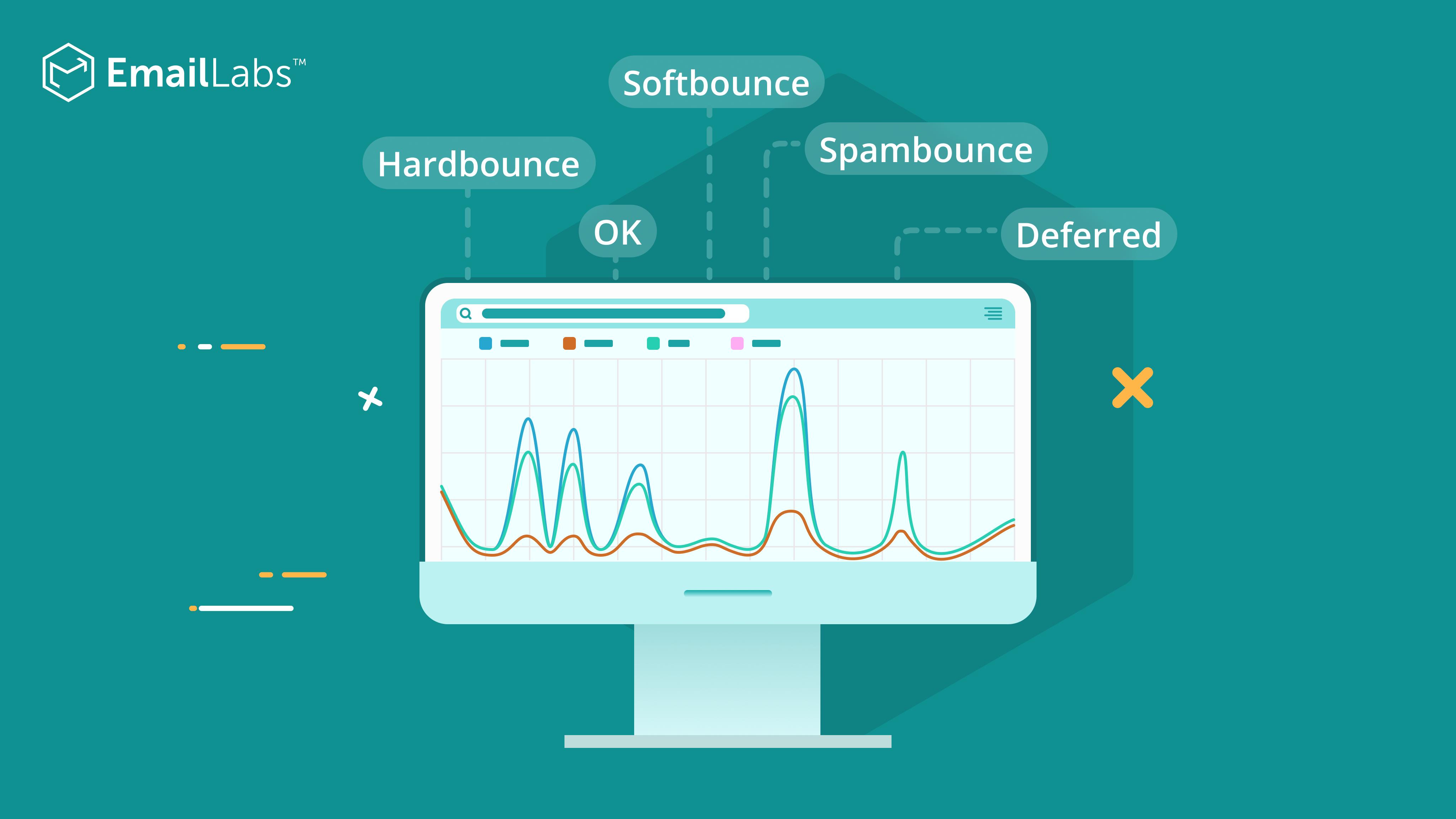 Softbounce, Hardbounce, Spambounce, Deffered i OK: <br>czym sa statusy e-mail i jak je interpretować?
