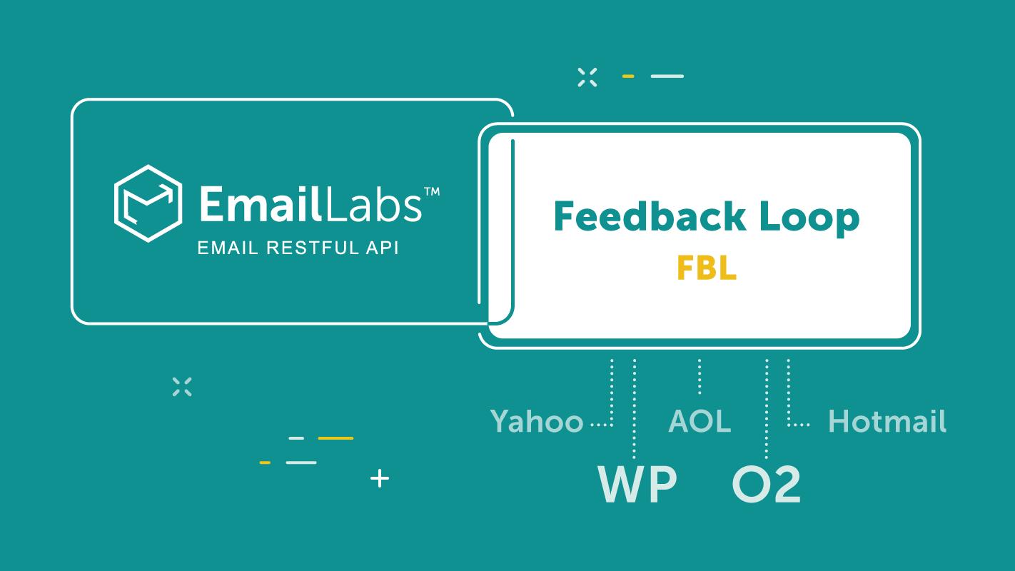 Feedback Loop od WP i O2 w EmailLabs: czym jest status e-mail feedback loops i co oznacza dla nadawcy